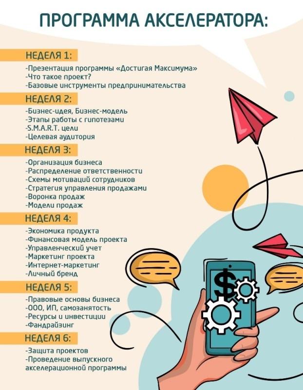 Студенты нижегородской Вышки во время самоизоляции проводят онлайн-проект на тему бизнеса - фото 2