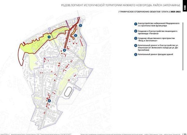 Проект развития Започаинья презентовали нижегородцам - фото 3