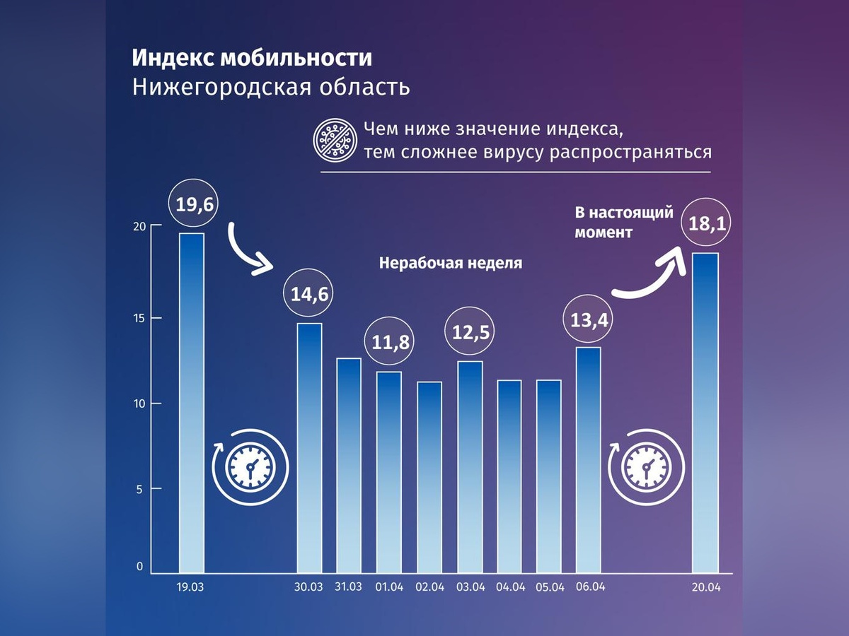 Новую систему слежения за соблюдением самоизоляции представили в Нижегородской области - фото 1